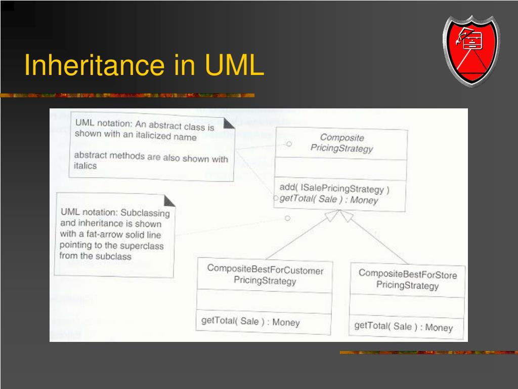 Inheritance in UML