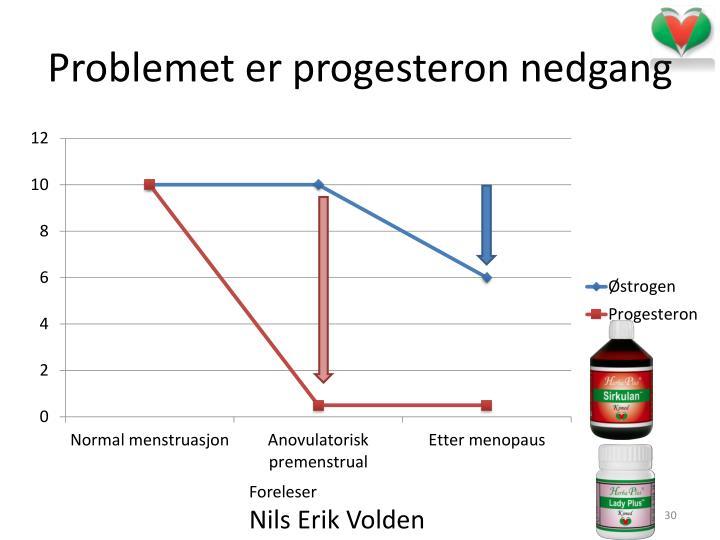 Problemet er progesteron nedgang