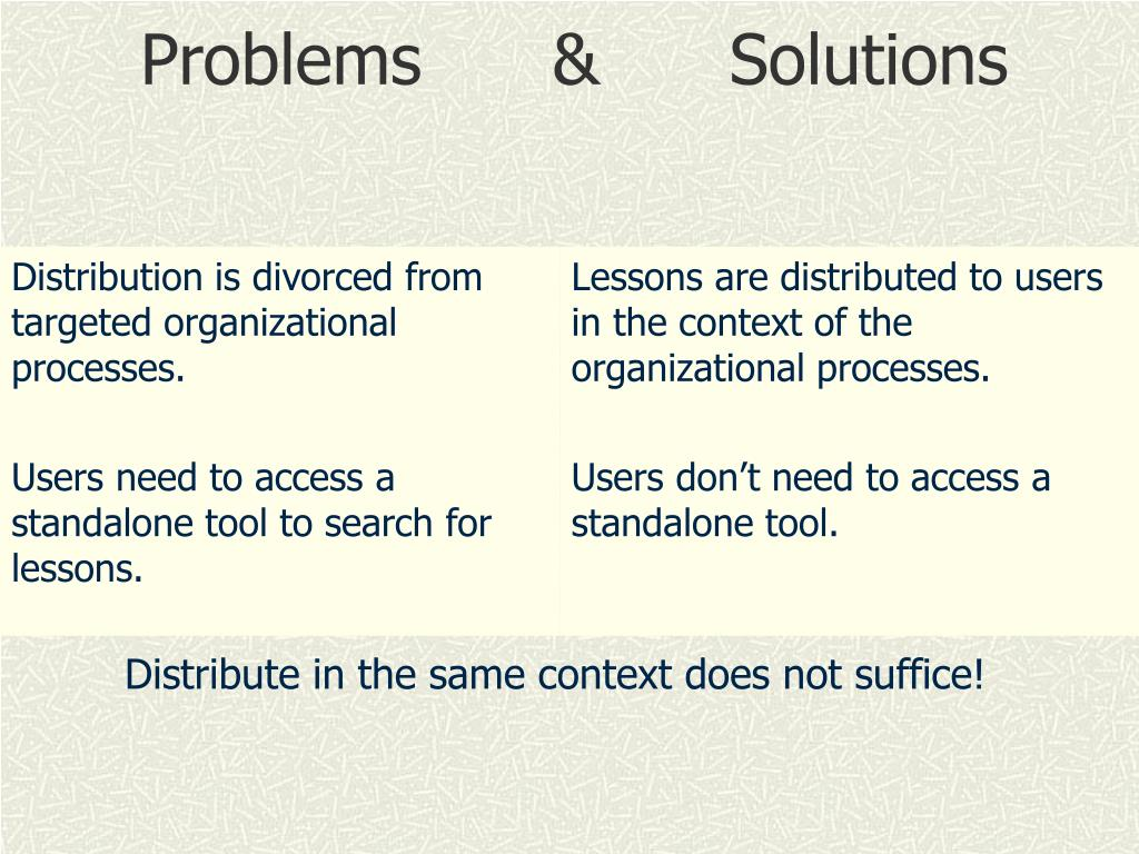 Problems      &      Solutions