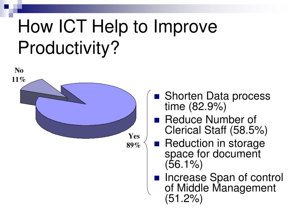 factors influencing the increase in productivity Factors influencing productivi factors influencing productivity topic study notes  comments text version log in sign up log in to continue log in to save your progress and obtain a certificate in alison's free diploma in nursing leadership and care management online course log in with your social account.
