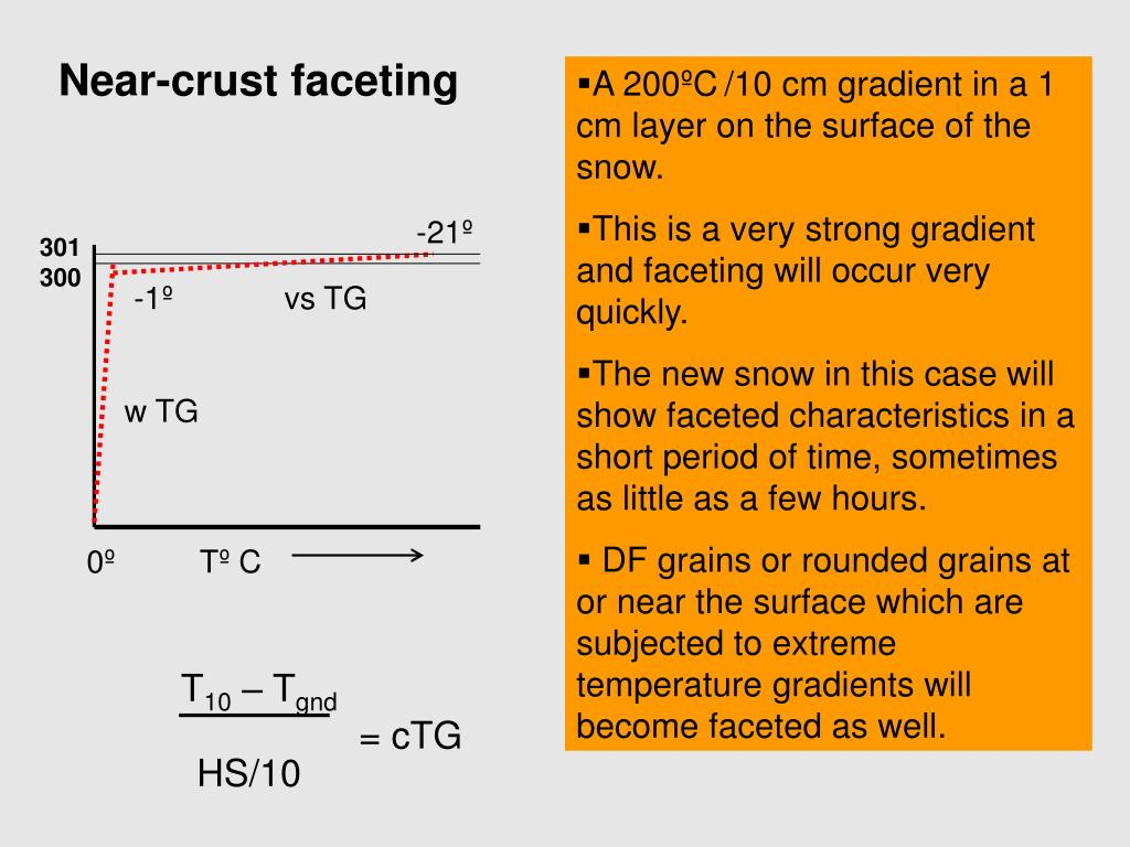 Near-crust faceting