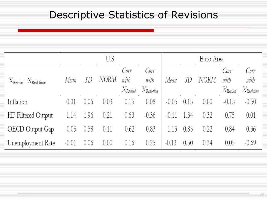 Descriptive Statistics of Revisions