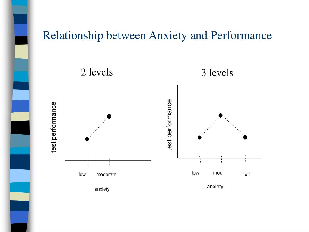 relationship between eczema and anxiety