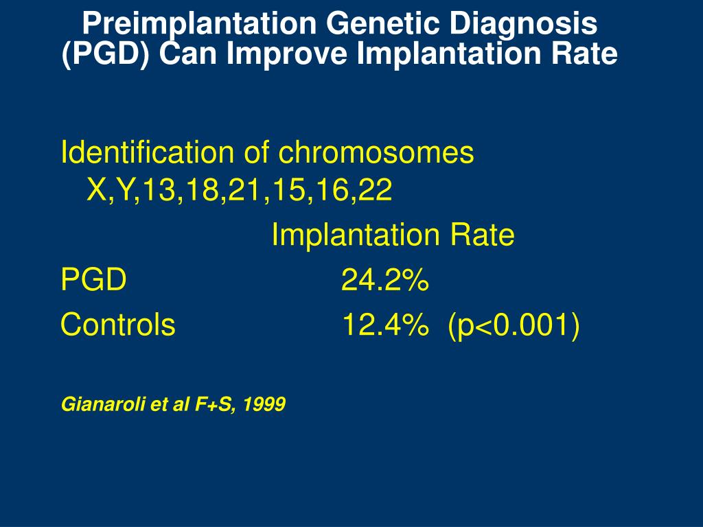 Preimplantation Genetic Diagnosis (PGD) Can Improve Implantation Rate