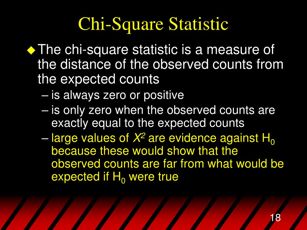 Chi-Square Statistic