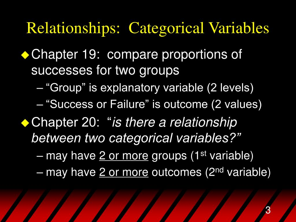 Relationships:  Categorical Variables