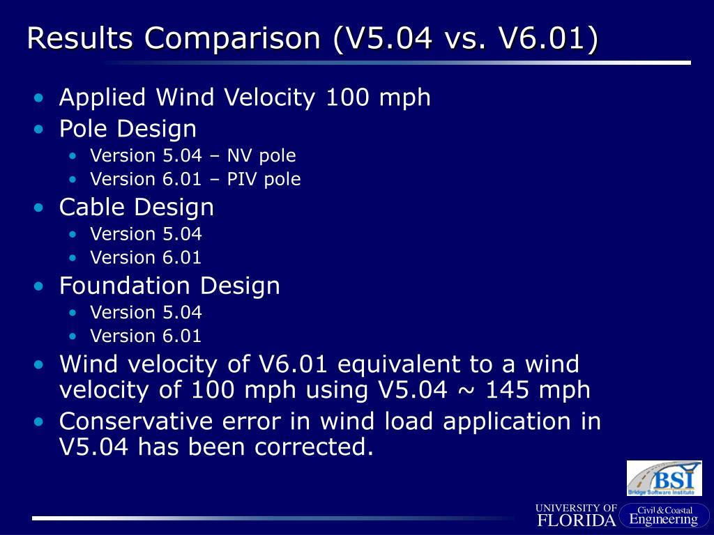 Results Comparison (V5.04 vs. V6.01)