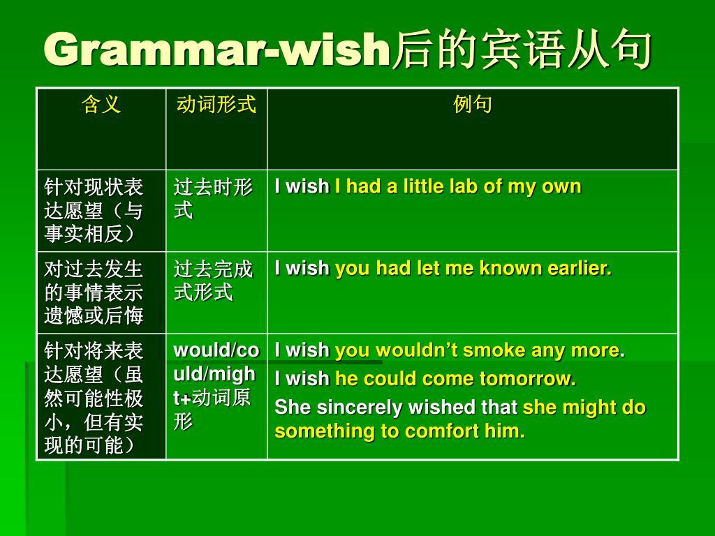 Grammar-wish