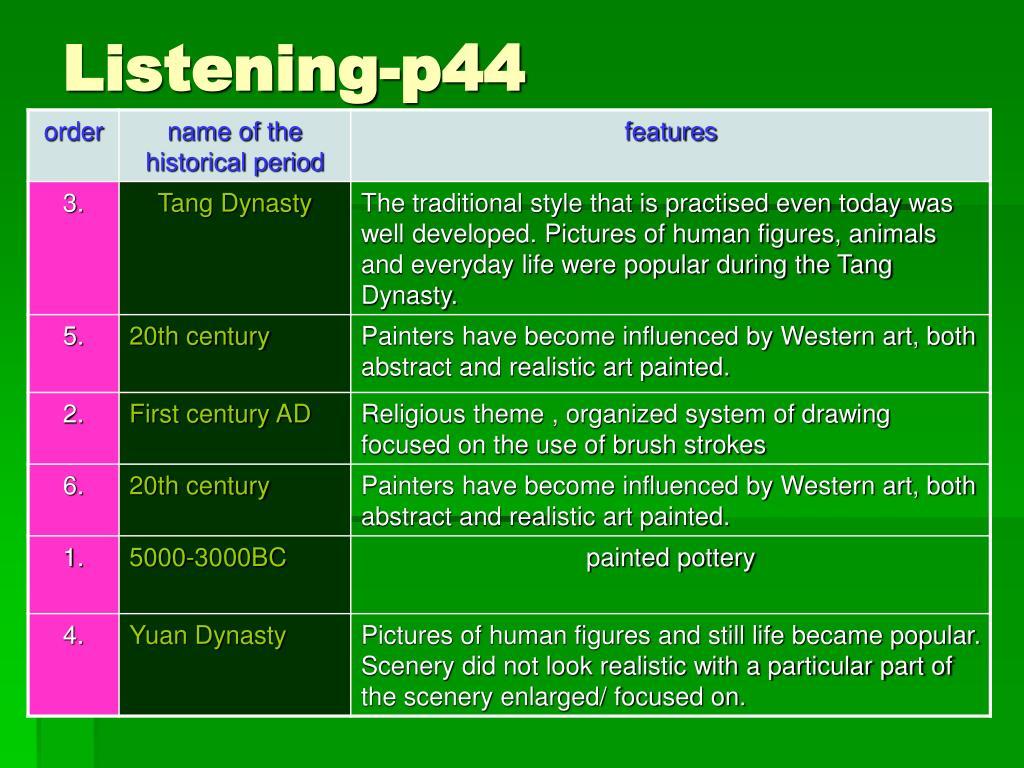 Listening-p44