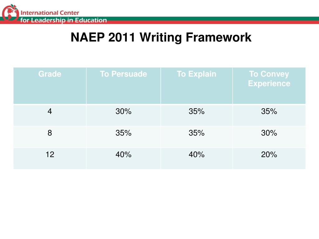 naep 2011 writing assessment practice