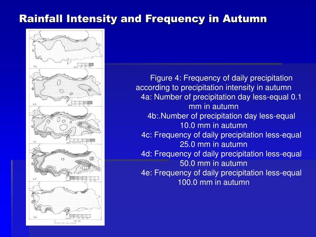 Rainfall Intensity and Frequency