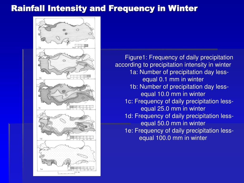 Rainfall Intensity and Frequency in Winter