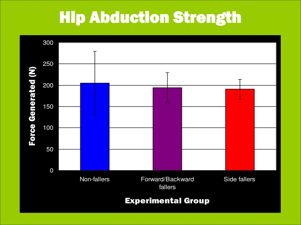 Hip Abduction Strength