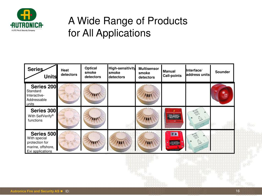 A Wide Range of Products