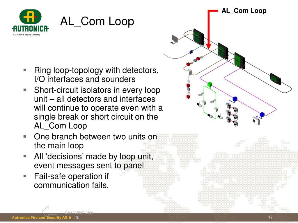 AL_Com Loop