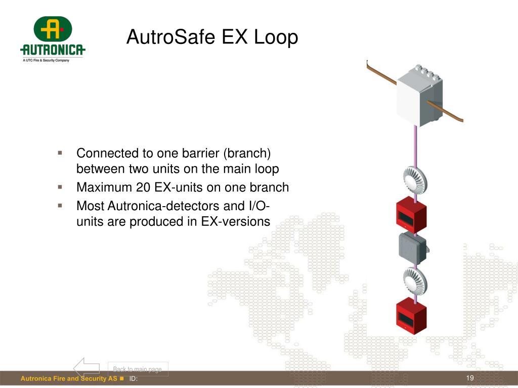 AutroSafe EX Loop