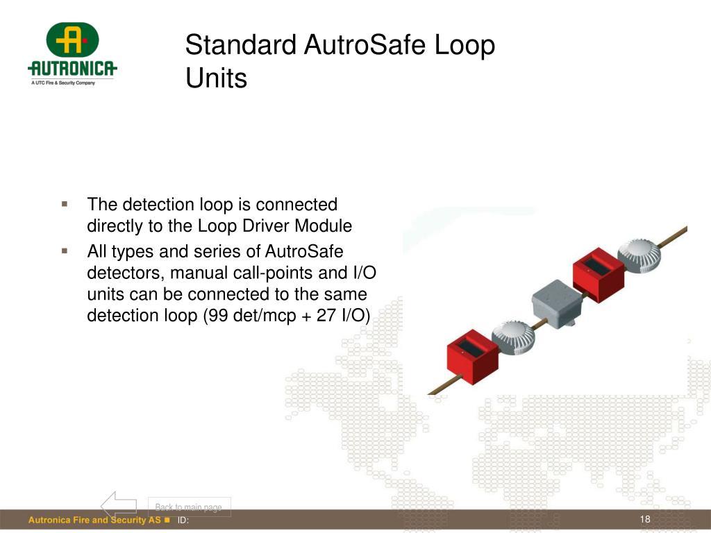 Standard AutroSafe Loop Units