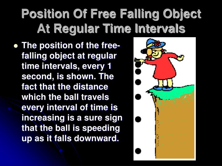 Position of free falling object at regular time intervals