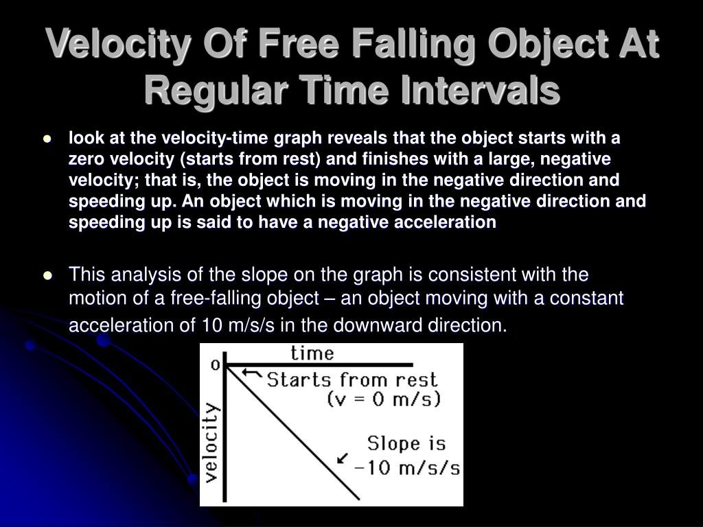 Velocity Of Free Falling Object At Regular Time Intervals