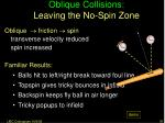 oblique collisions leaving the no spin zone