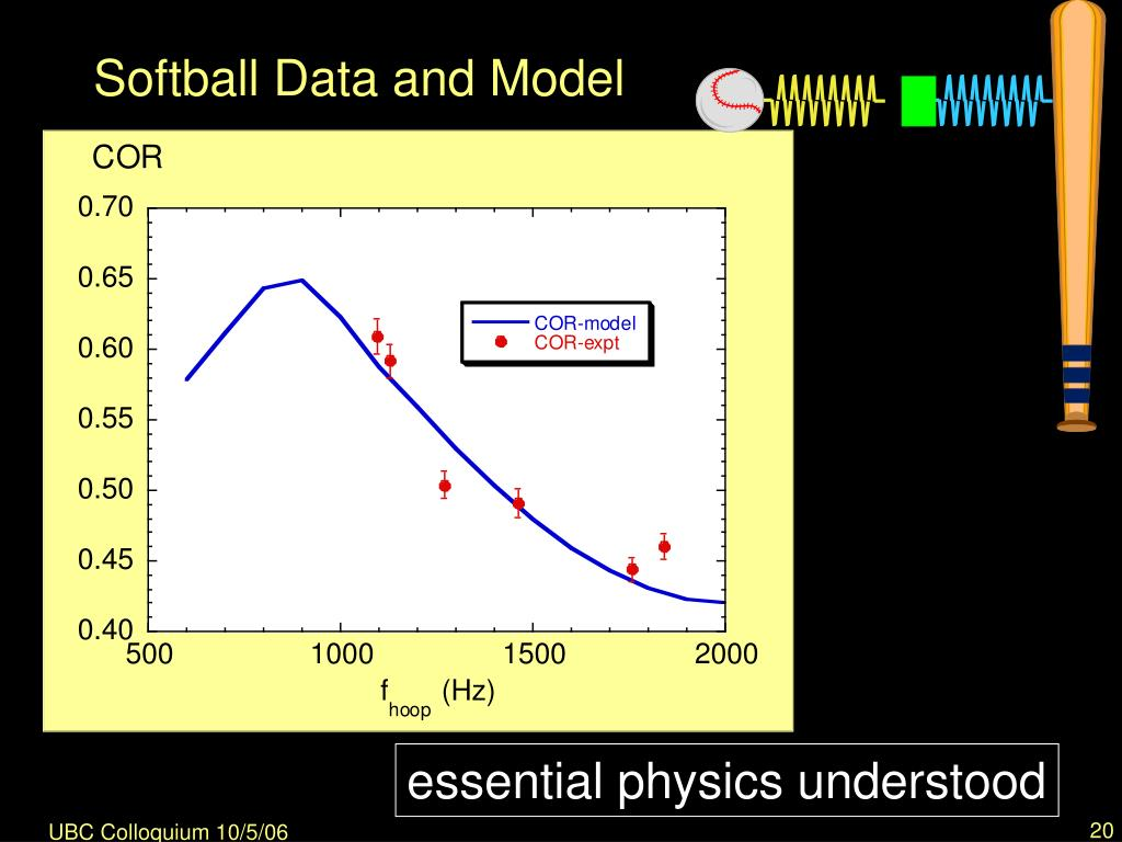 Softball Data and Model
