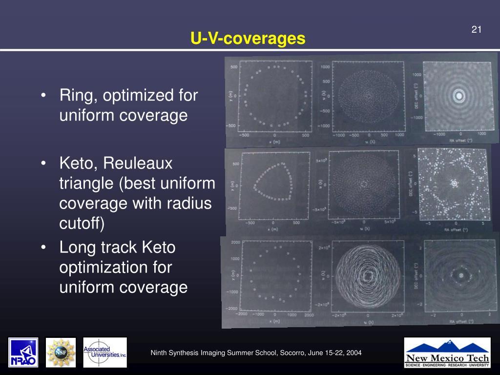 U-V-coverages