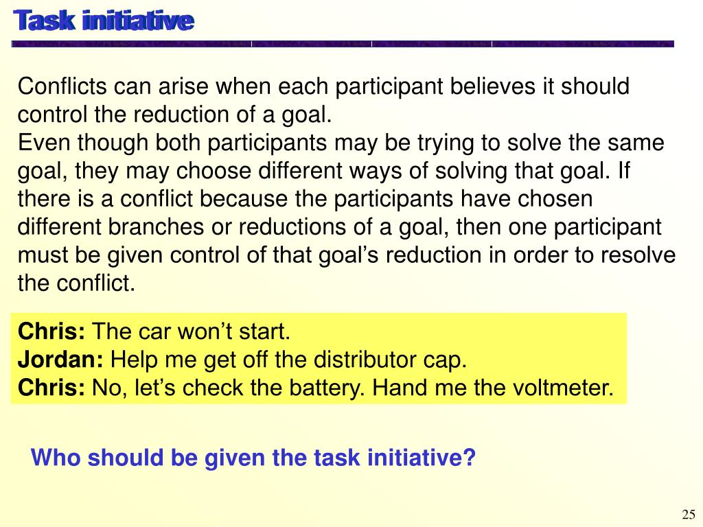 Task initiative