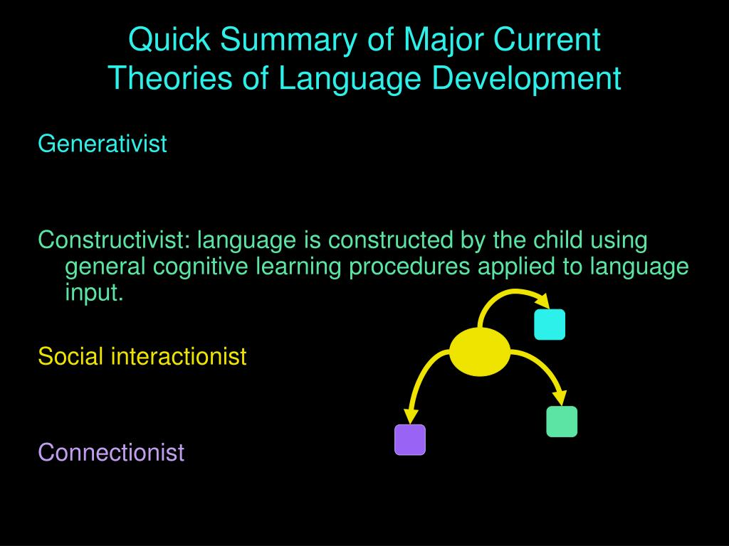 Quick Summary of Major Current Theories of Language Development
