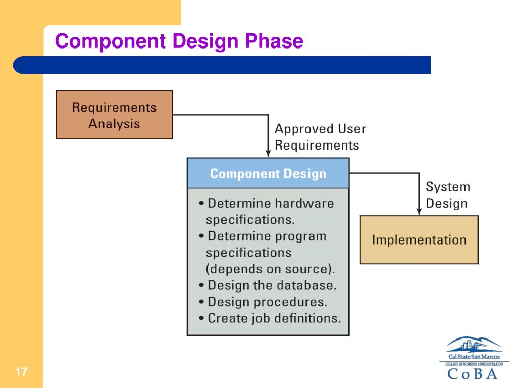 Component Design Phase