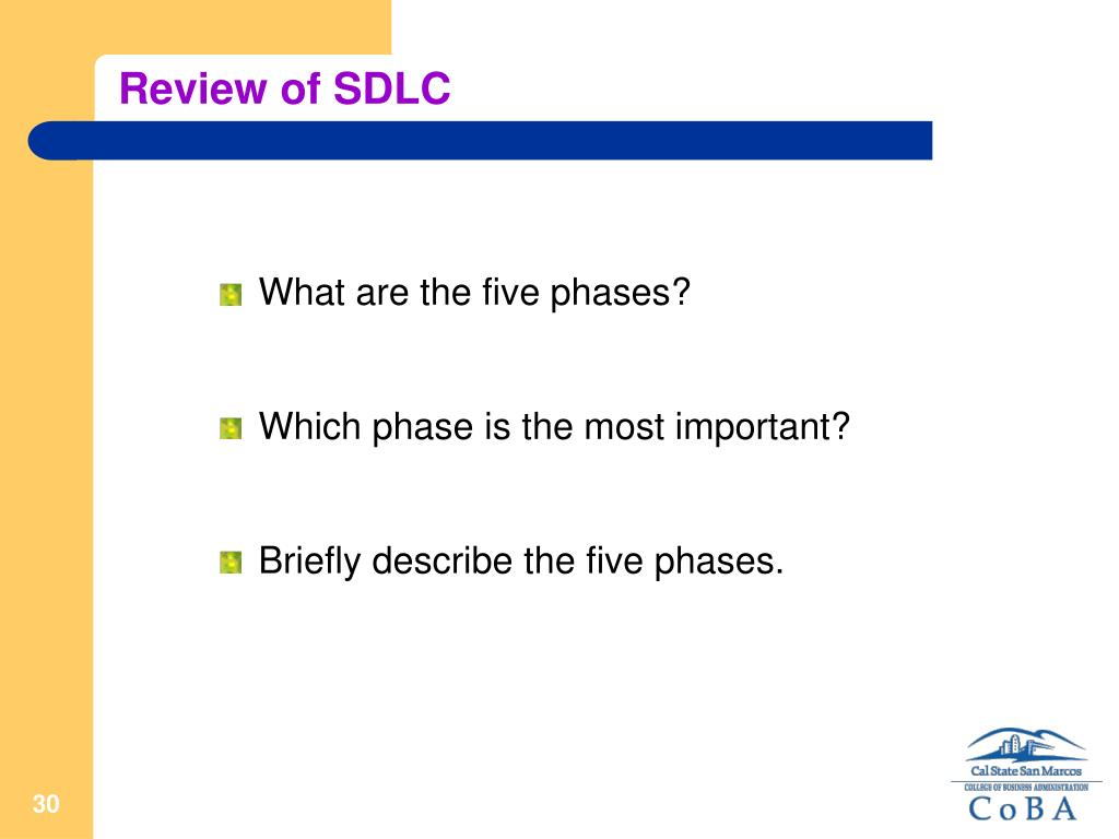 Review of SDLC