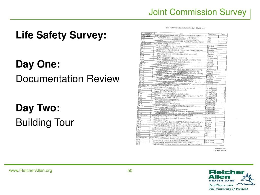 Joint Commission Survey
