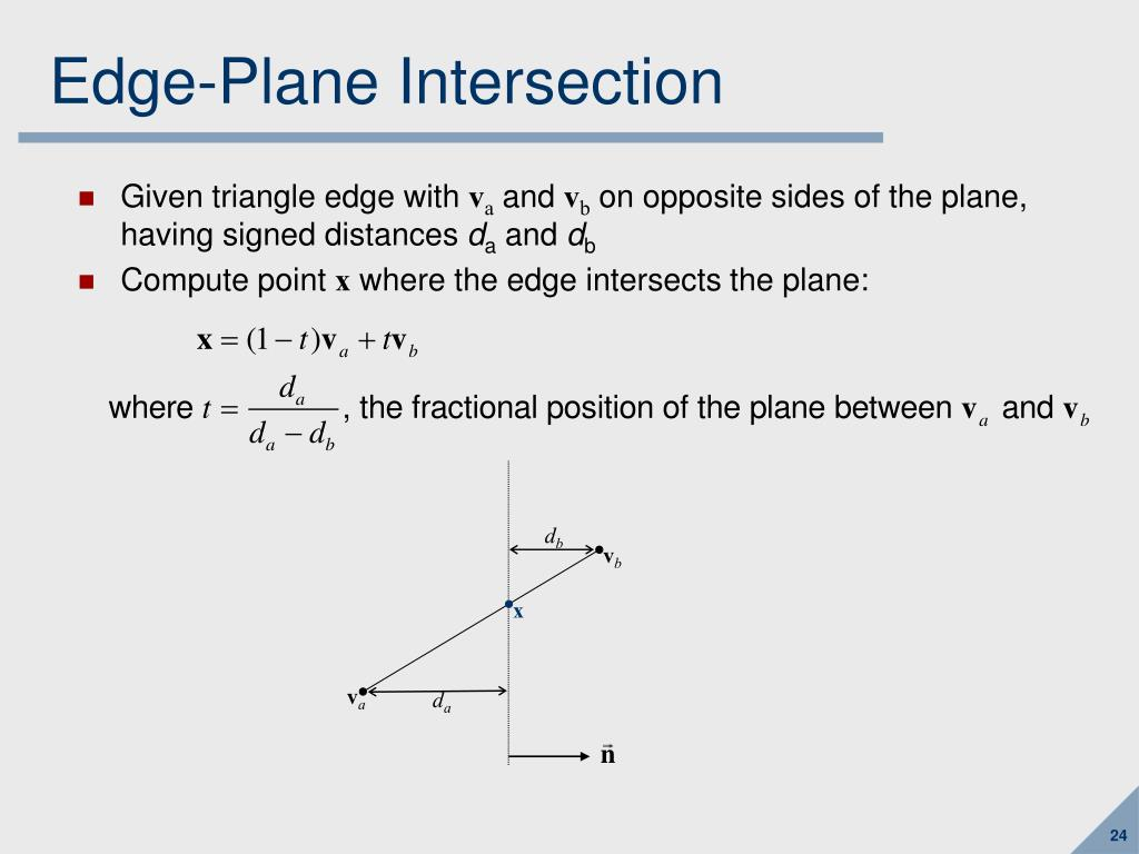 Edge-Plane Intersection