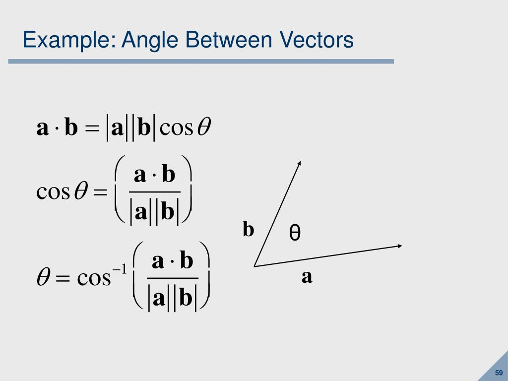 Example: Angle Between Vectors
