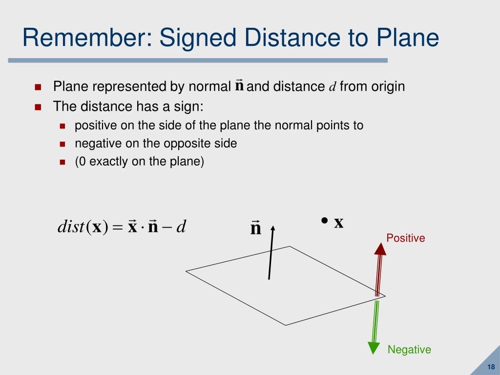 Remember: Signed Distance to Plane