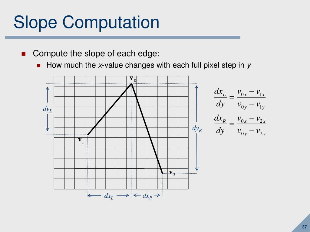Slope Computation