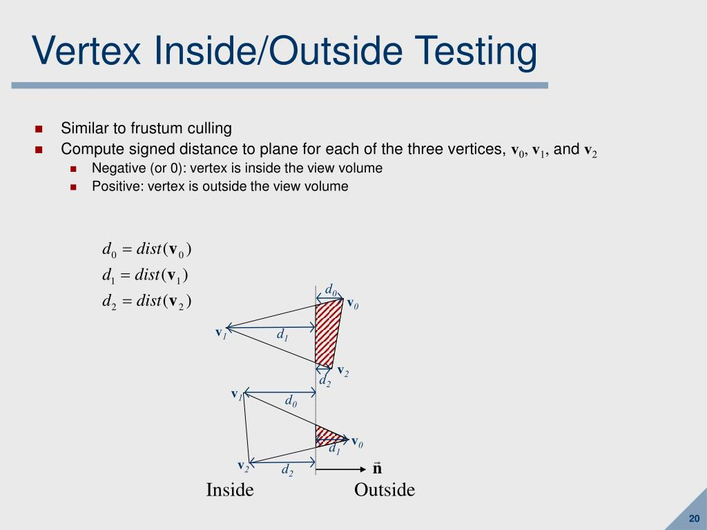 Vertex Inside/Outside Testing