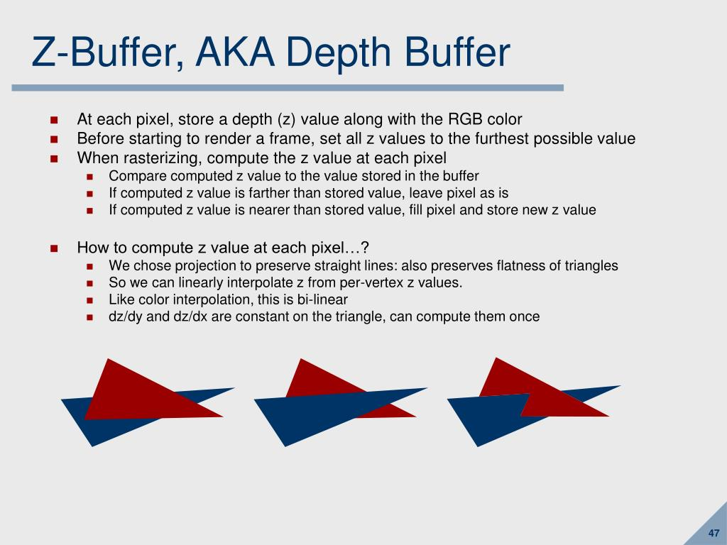 Z-Buffer, AKA Depth Buffer