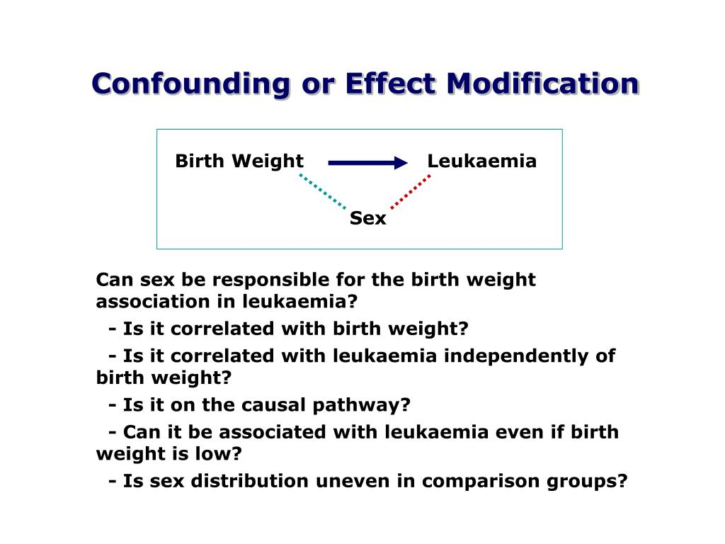 Confounding or Effect Modification