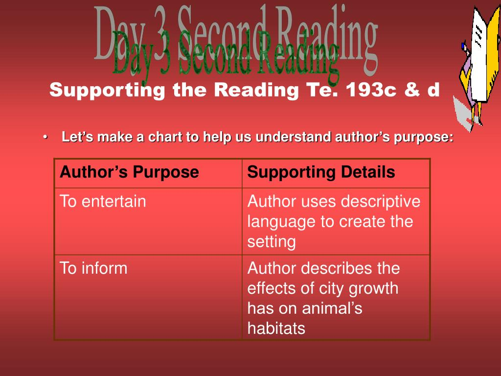 Day 3 Second Reading