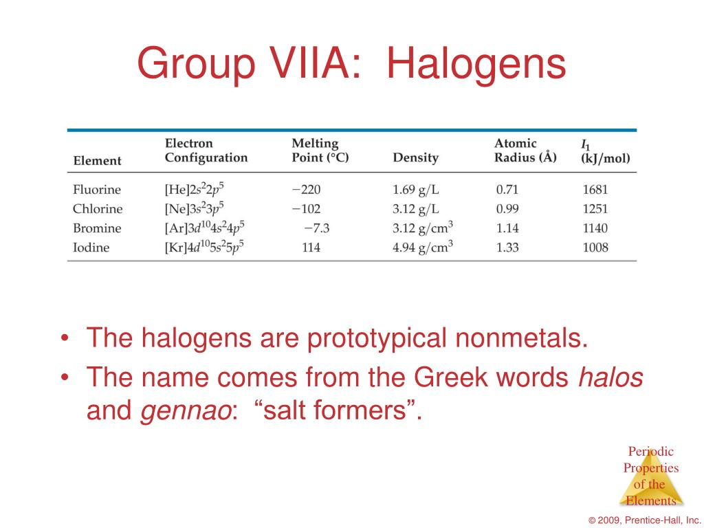 Group VIIA:  Halogens