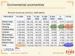 environmental uncertainties13