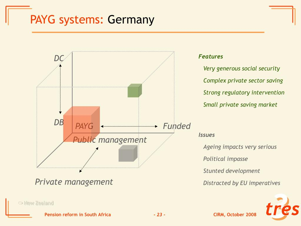 PAYG systems: