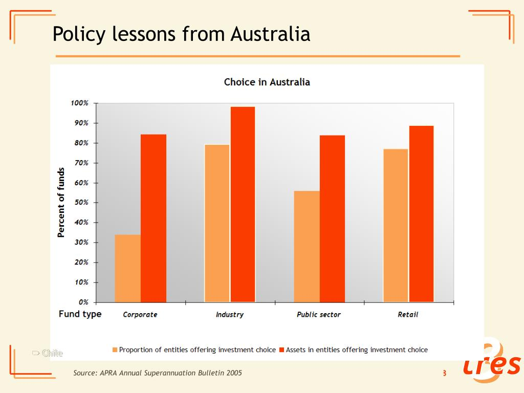 Policy lessons from Australia