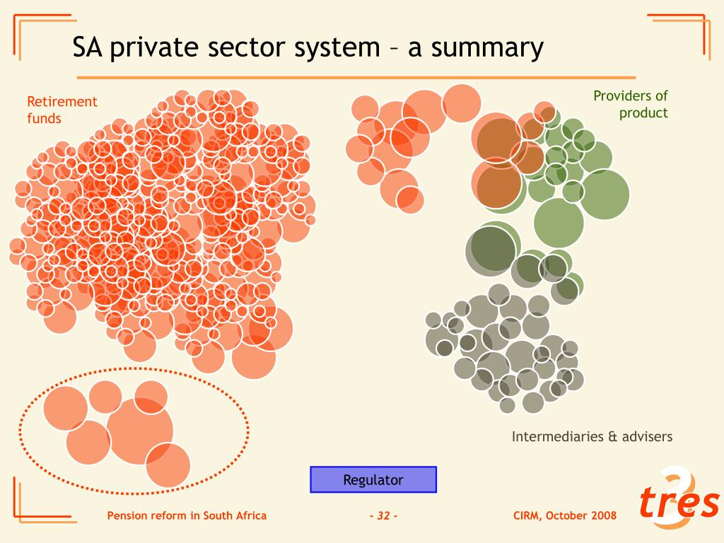 SA private sector system – a summary