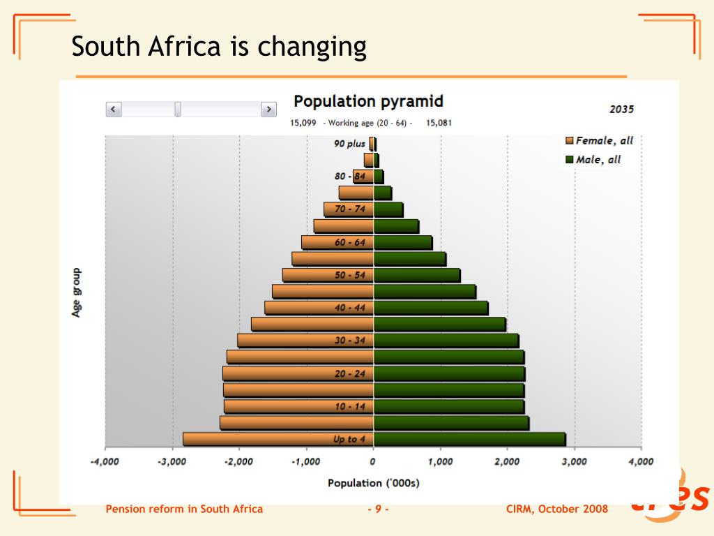 South Africa is changing