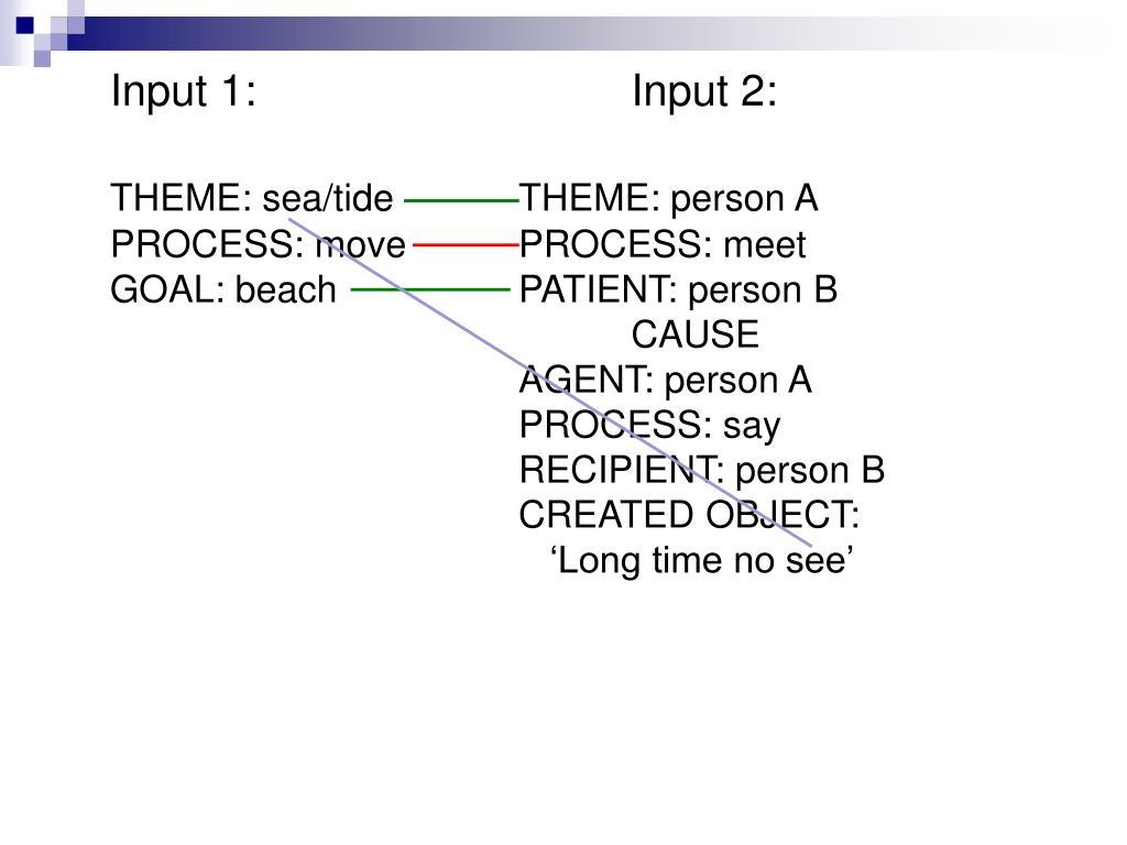 Input 1:Input 2: