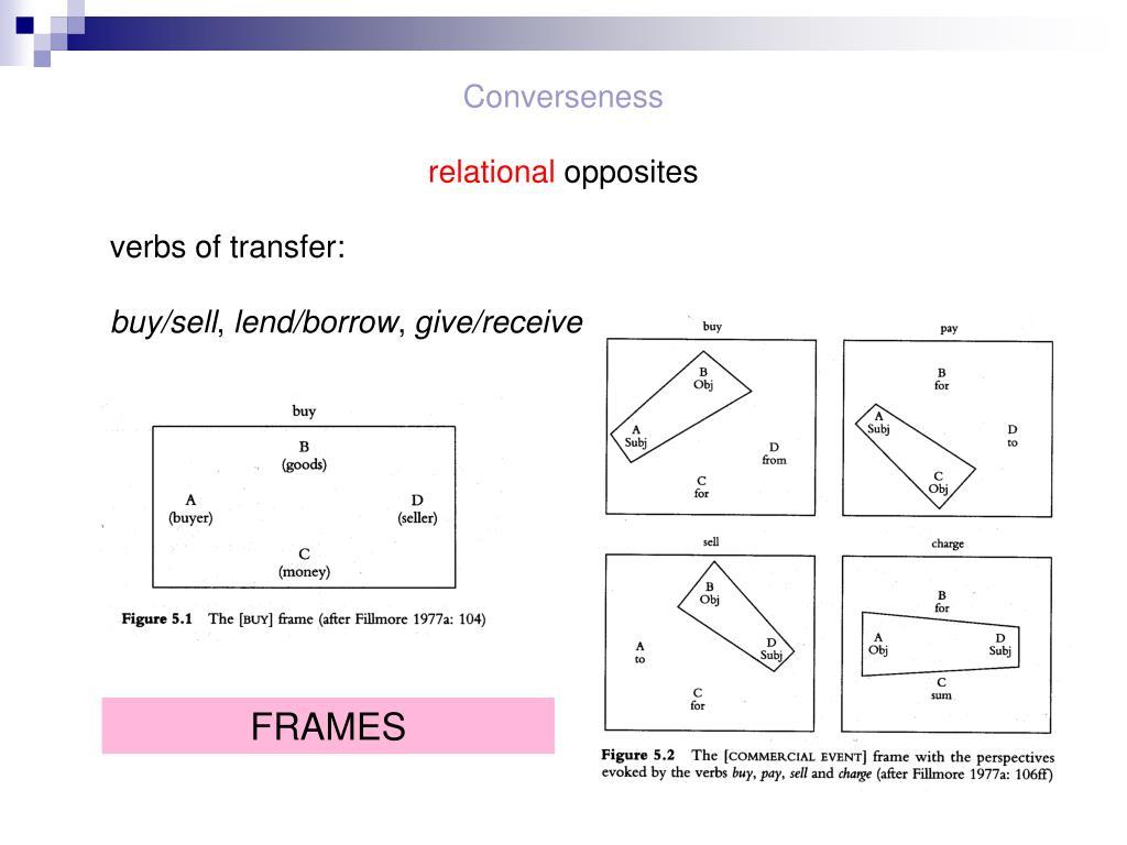 Converseness