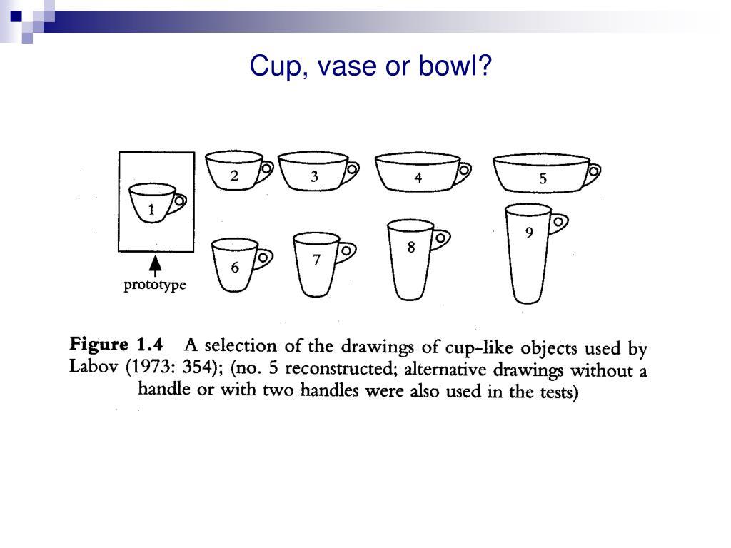 Cup, vase or bowl?