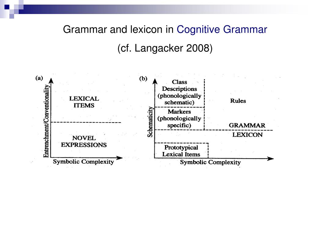 Grammar and lexicon in