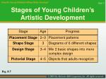 stages of young children s artistic development